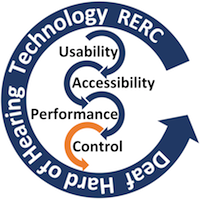 Logo of the Rehabilitation Engineering Research Center on Improving the Accessibility, Usability, and Performance of Technology for Individuals who are Deaf or Hard of Hearing: Deaf Hard of Hearing Technology RERC in a blue circular arrow, with smaller blue arrows twisting from top to bottom, terminating in an orange arrow: Usability, Accessibility, Performance, Control